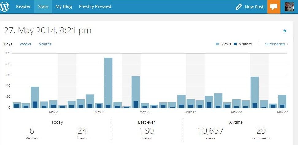 Screenshot 2014-05-27 21.23.12